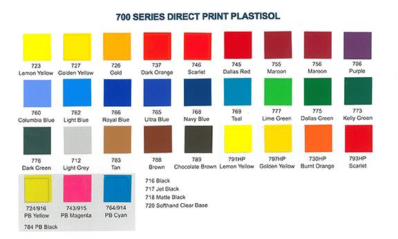 700 Series Plastisol