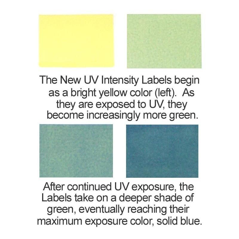 CON-TROL-CURE® UV-C Intensity Labels